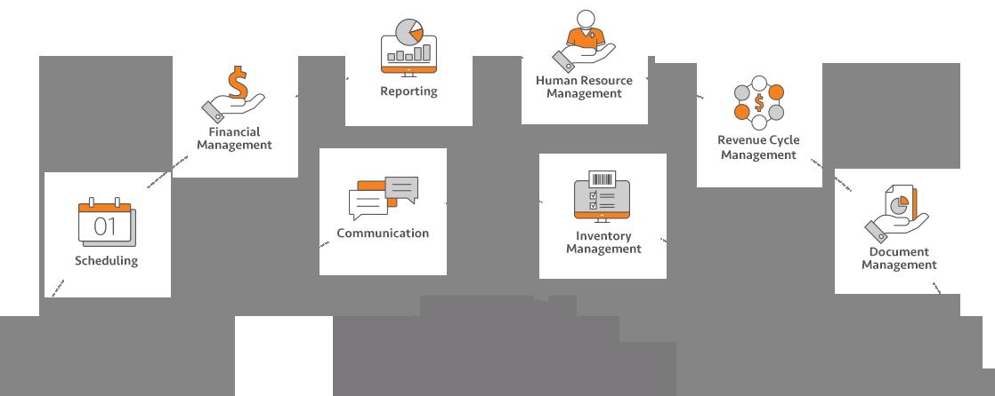 ASC Management Solutions