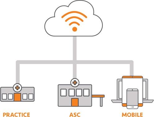 Web-Based ASC Software