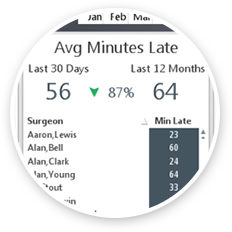 Hospital Analytics Dashboard
